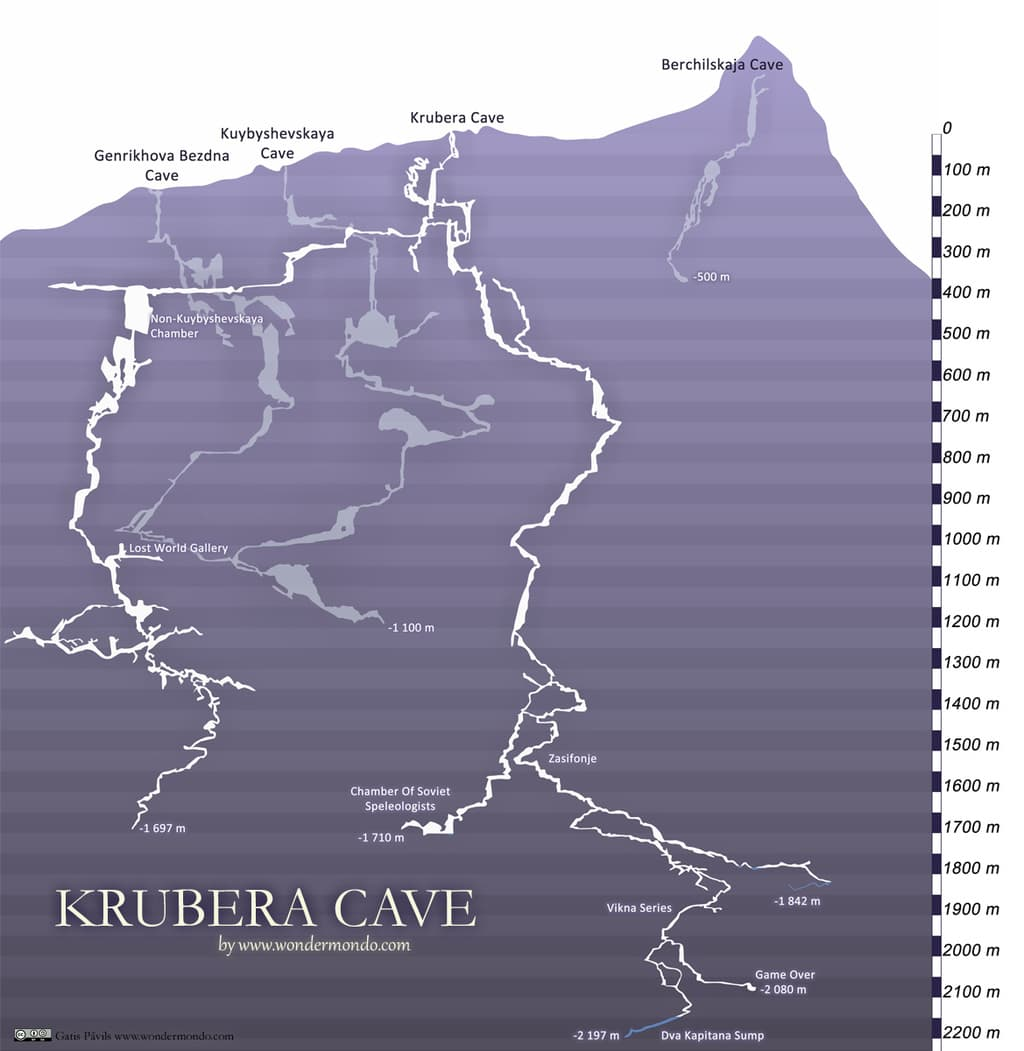 Plan of Krubera Cave - the deepest cave on Earth