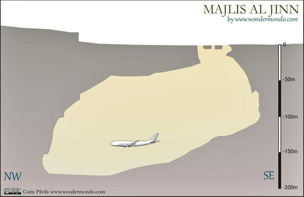 Cross section of Majlis Al Jinn in Oman, compared with Boeing 747-400